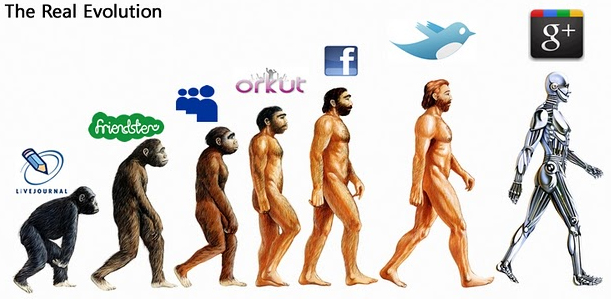 revolution of social network